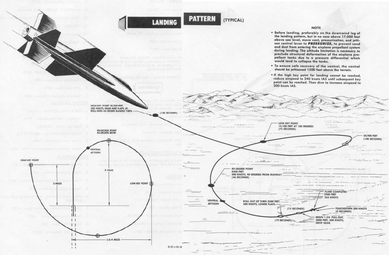 X15 landing